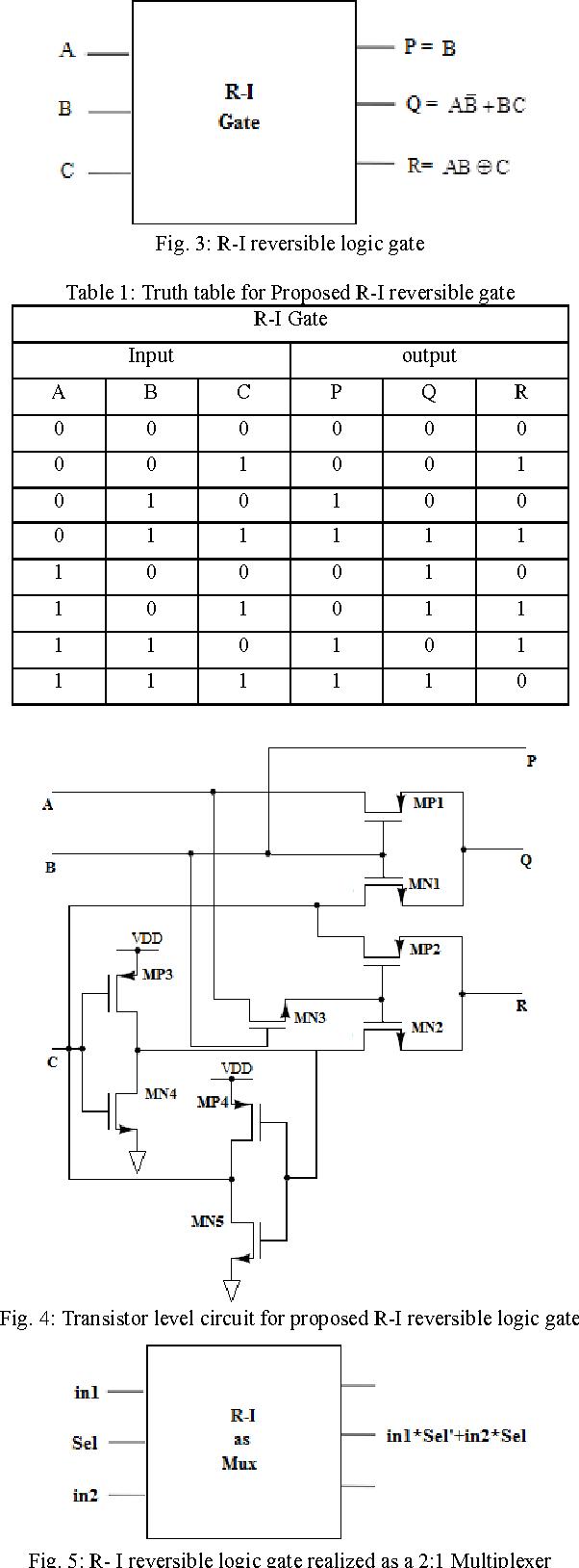Design Of Reversible Multiplexer De Semantic Scholar Logic Diagram And Truth Table 1