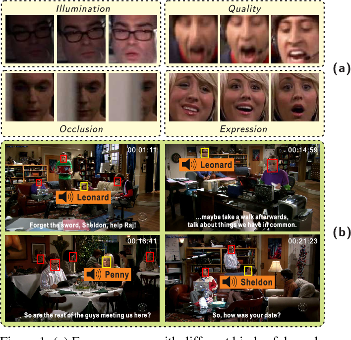 Figure 1 for Look, Listen and Learn - A Multimodal LSTM for Speaker Identification