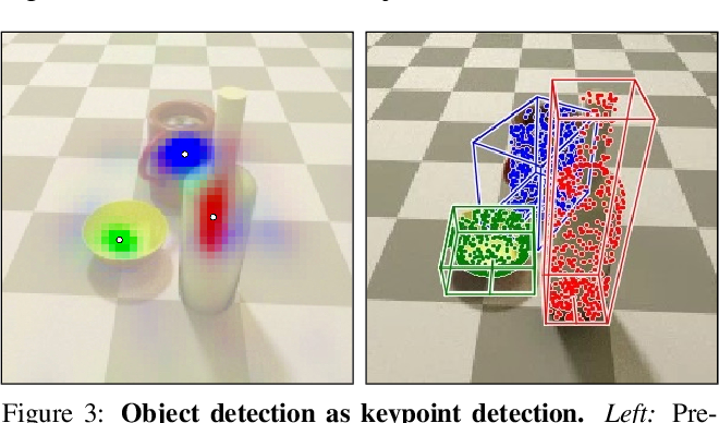 Figure 4 for From Points to Multi-Object 3D Reconstruction