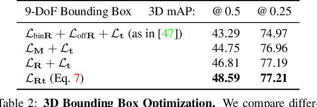 Figure 3 for From Points to Multi-Object 3D Reconstruction