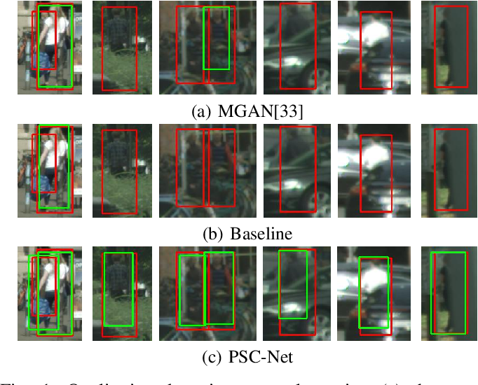 Figure 1 for PSC-Net: Learning Part Spatial Co-occurence for Occluded Pedestrian Detection