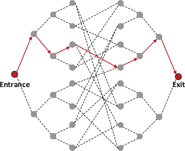 Figure 3 for Random Walks: A Review of Algorithms and Applications