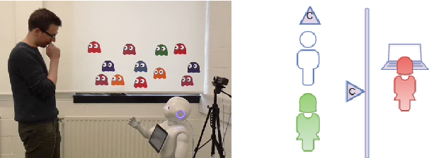 Figure 1 for Sympathy Begins with a Smile, Intelligence Begins with a Word: Use of Multimodal Features in Spoken Human-Robot Interaction