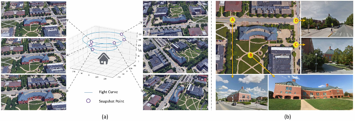 Figure 2 for University-1652: A Multi-view Multi-source Benchmark for Drone-based Geo-localization