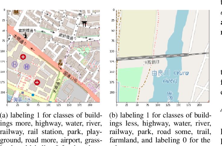 Figure 1 for Leveraging an Efficient and Semantic Location Embedding to Seek New Ports of Bike Share Services