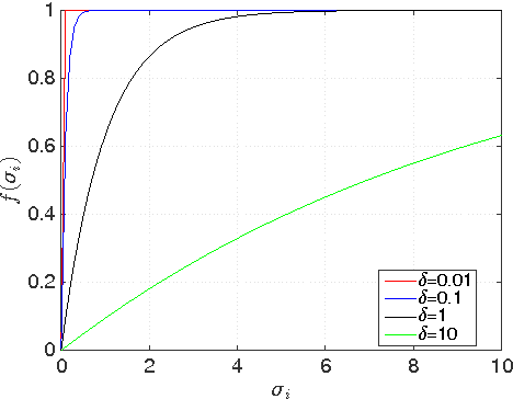 Figure 4 for Top-N Recommendation with Novel Rank Approximation