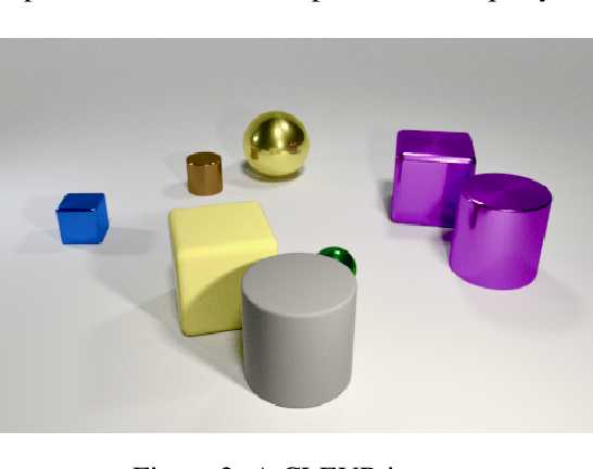 Figure 2 for CLEVR Parser: A Graph Parser Library for Geometric Learning on Language Grounded Image Scenes