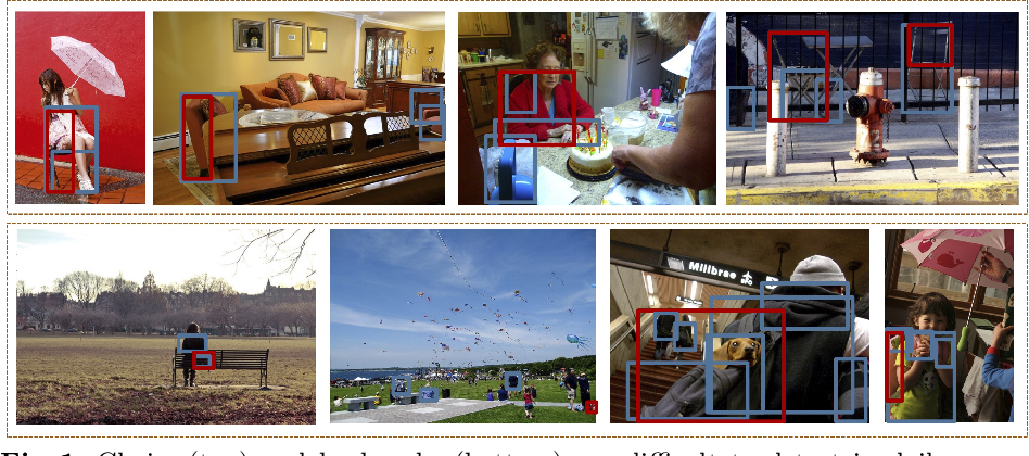 Figure 1 for Improving Object Detection with Selective Self-supervised Self-training