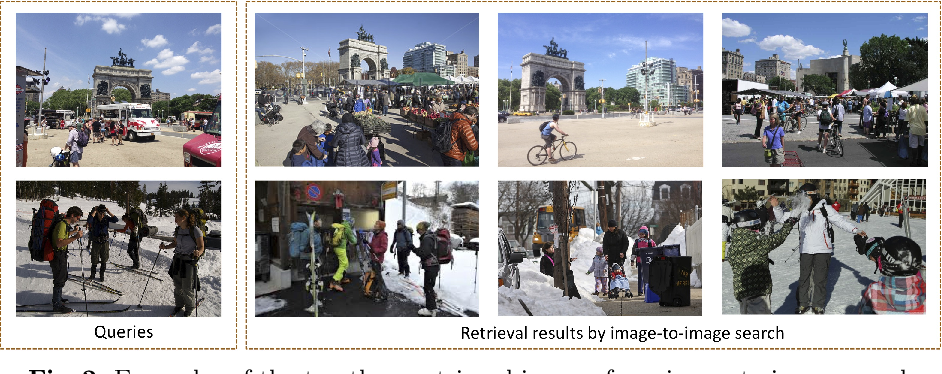 Figure 3 for Improving Object Detection with Selective Self-supervised Self-training