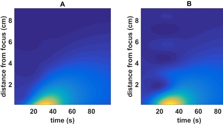 Figure 1 for Bayesian Belief Updating of Spatiotemporal Seizure Dynamics