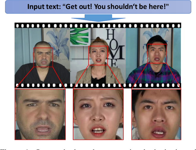 Figure 1 for Write-a-speaker: Text-based Emotional and Rhythmic Talking-head Generation