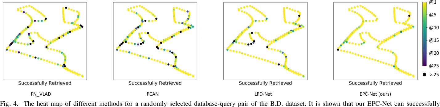 Figure 4 for Efficient 3D Point Cloud Feature Learning for Large-Scale Place Recognition