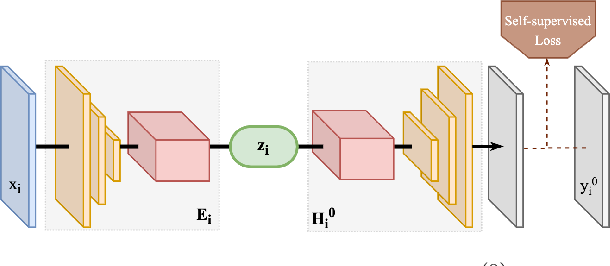 Figure 1 for Towards Lifelong Self-Supervision For Unpaired Image-to-Image Translation