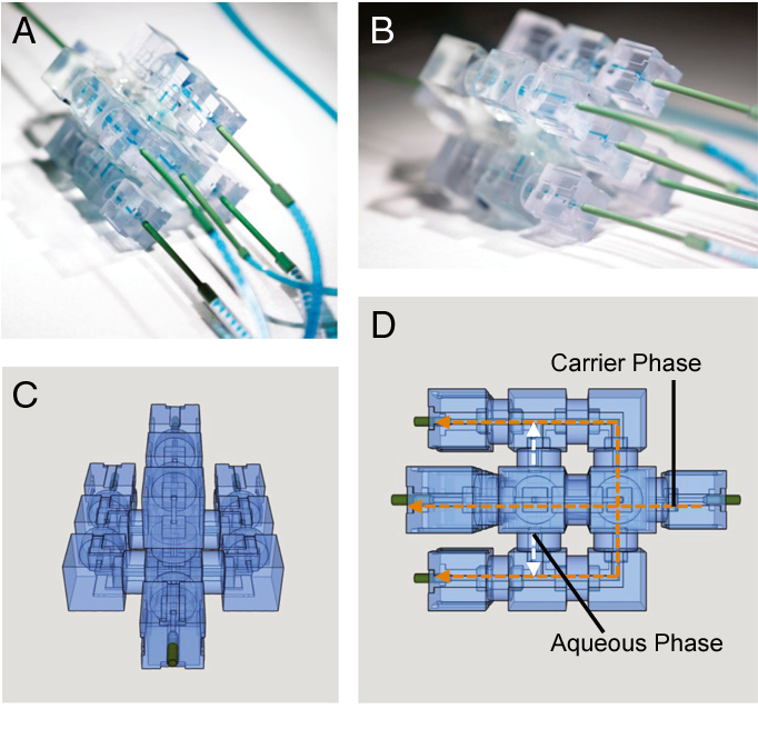 Figure 6 from Discrete elements for 3D microfluidics