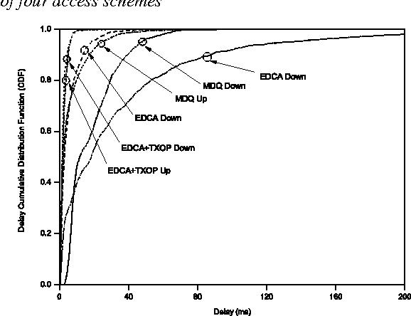 ieee papers on zigbee technology pdf