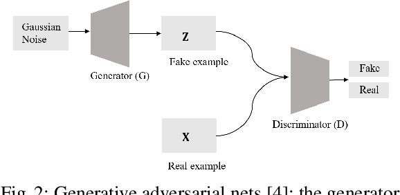 Figure 2 for Predictive Business Process Monitoring via Generative Adversarial Nets: The Case of Next Event Prediction