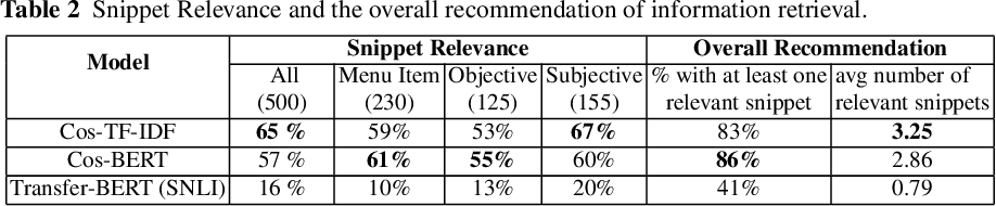 Figure 4 for Towards Handling Unconstrained User Preferences in Dialogue