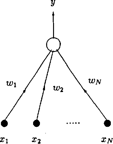 Figure 2.2: Single linear neuron model as a maximum eigenfilter