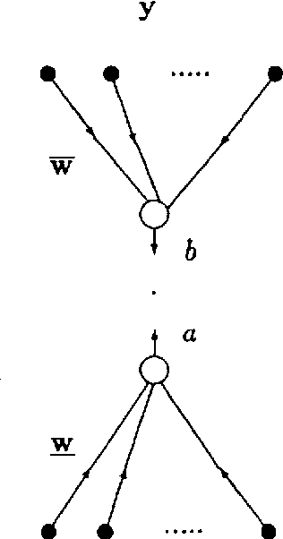 Figure 2.5: Crosscorrelation neural network model for performing SVD of crosscorrelation matrix of two stochastic signals x and y