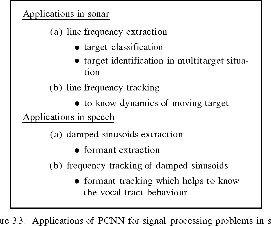 Figure 3.3: Applications of PCNN for signal processing problems in sonar and speech areas