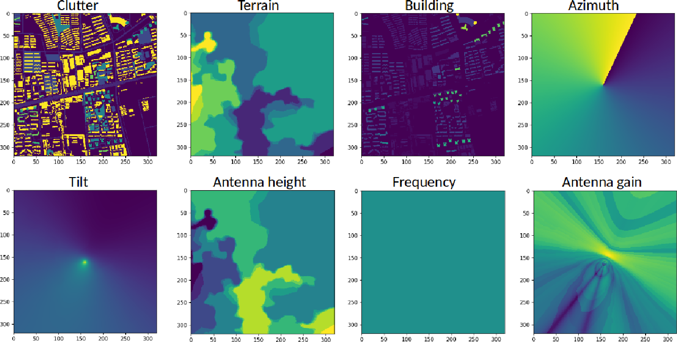 Figure 3 for Cellular Network Radio Propagation Modeling with Deep Convolutional Neural Networks