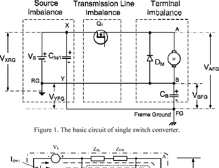 Conducted and radiated noise reduction using circuit balance on ...