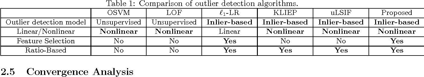 Figure 1 for Interpreting Outliers: Localized Logistic Regression for Density Ratio Estimation