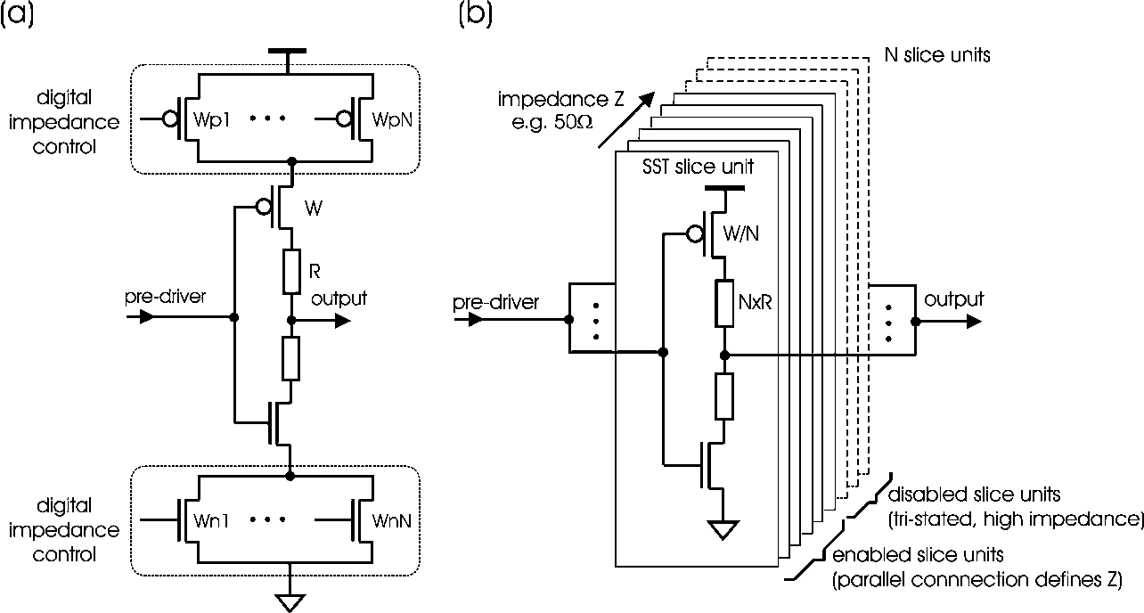 Figure 2 From A T Coil Enhanced 85 Gb S High Swing Sst Transmitter Wiring Diagram Fig Impedance Tuning Concepts Fet Banks At