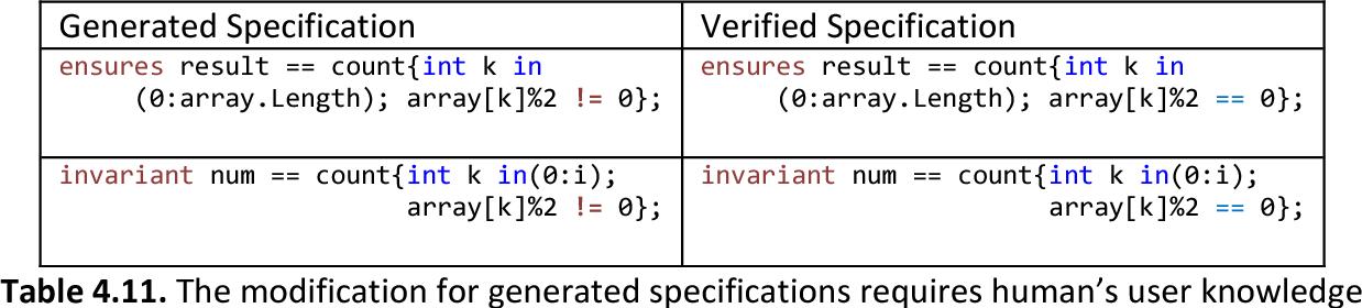 PDF] Evaluate and Benchmark Aris - Semantic Scholar