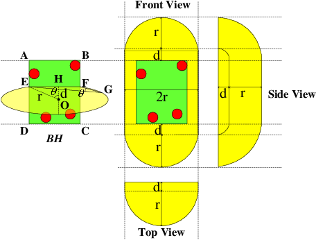 Figure 4 for The Field-of-View Constraint of Markers for Mobile Robot with Pan-Tilt Camera