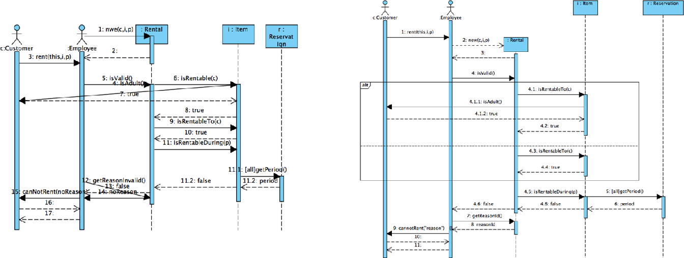 Analysis of sequence diagram layout in advanced uml modelling tools figure 1 ccuart Image collections
