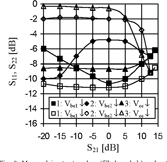 figure 1 from bicmos variable gain lna at c