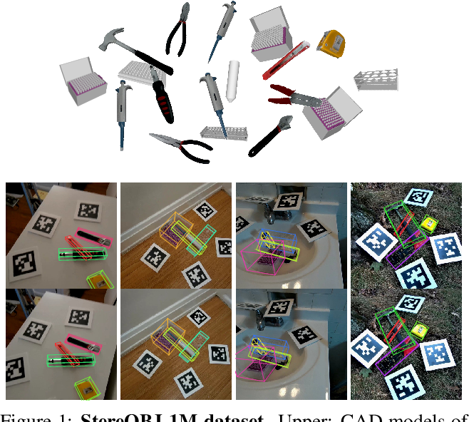 Figure 1 for StereOBJ-1M: Large-scale Stereo Image Dataset for 6D Object Pose Estimation