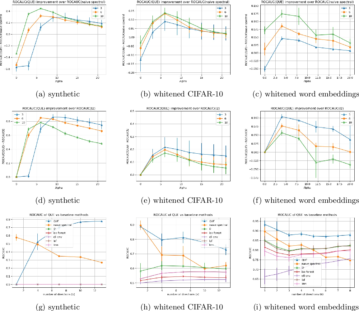 Figure 1 for Quantum Entropy Scoring for Fast Robust Mean Estimation and Improved Outlier Detection