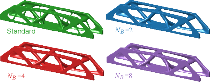 Figure 4 for Speeding up Computational Morphogenesis with Online Neural Synthetic Gradients