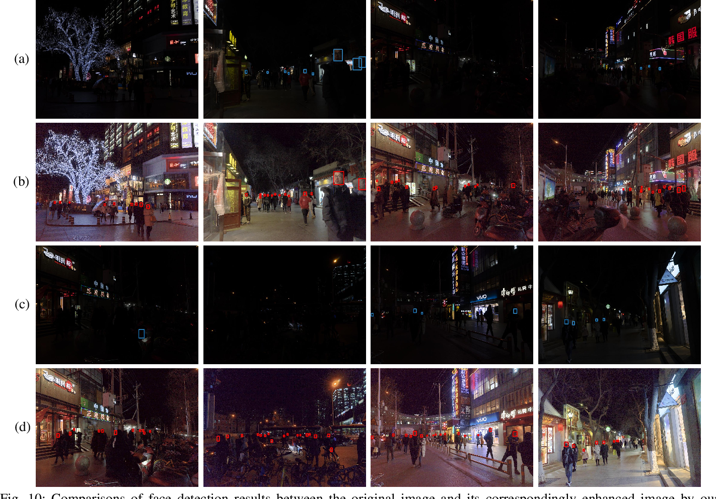 Figure 2 for NLHD: A Pixel-Level Non-Local Retinex Model for Low-Light Image Enhancement