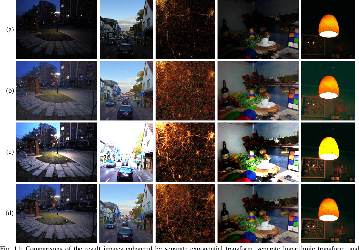 Figure 3 for NLHD: A Pixel-Level Non-Local Retinex Model for Low-Light Image Enhancement