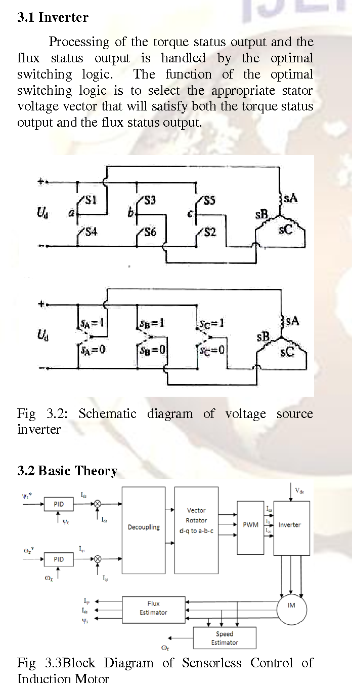 Figure 32 From Simulation Of Sensorless Induction Motor Based On Circuit Diagram Automatic Stater Fig Schematic Voltage Source Inverter