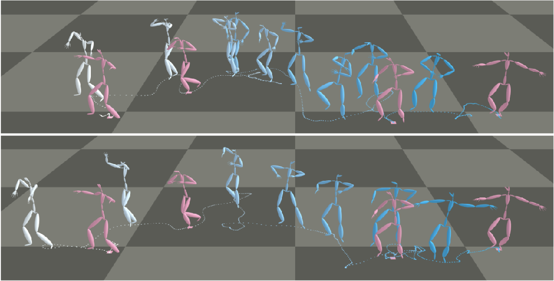 Figure 1 for Generative Tweening: Long-term Inbetweening of 3D Human Motions