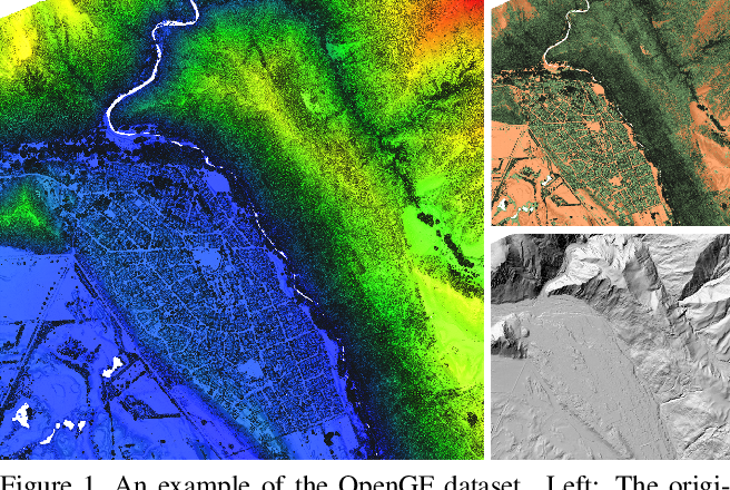 Figure 1 for OpenGF: An Ultra-Large-Scale Ground Filtering Dataset Built Upon Open ALS Point Clouds Around the World