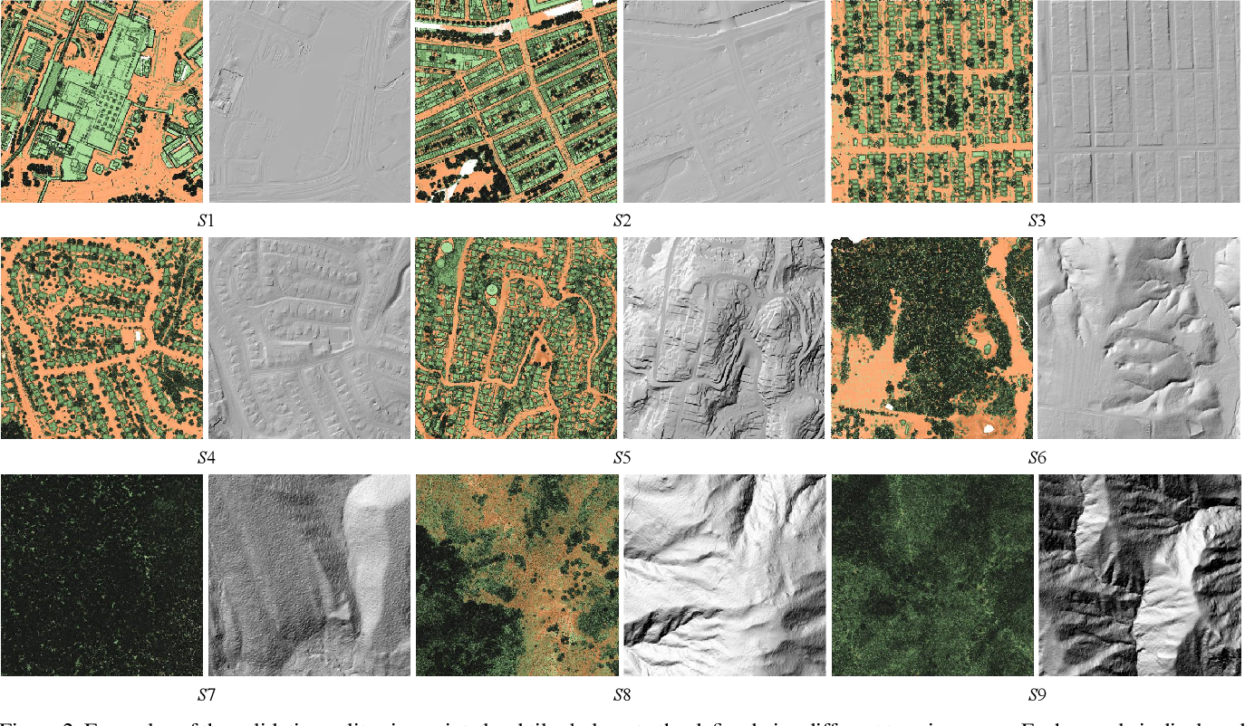 Figure 3 for OpenGF: An Ultra-Large-Scale Ground Filtering Dataset Built Upon Open ALS Point Clouds Around the World