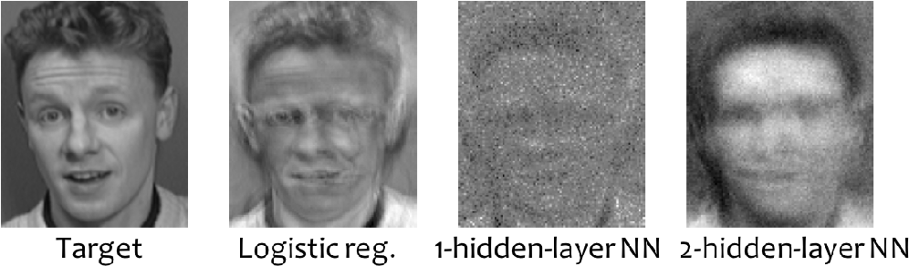 Figure 1 for The Secret Revealer: Generative Model-Inversion Attacks Against Deep Neural Networks
