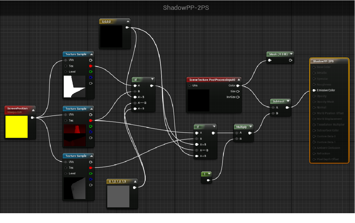 Figure 3 2 from Shadow Volumes in Unreal Engine 4 An exploratory