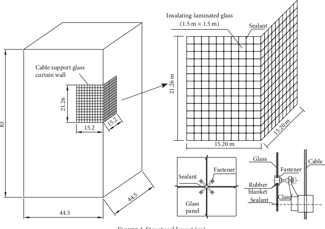 Wind-Induced Response of an L-Shaped Cable Support Glass