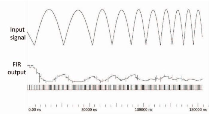 Figure 12: Asynchronous FIR Filter after P&R simulation