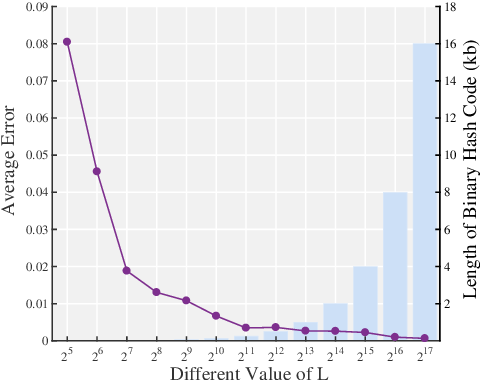 Figure 2 for Privacy-Preserving Distributed Joint Probability Modeling for Spatial-Correlated Wind Farms