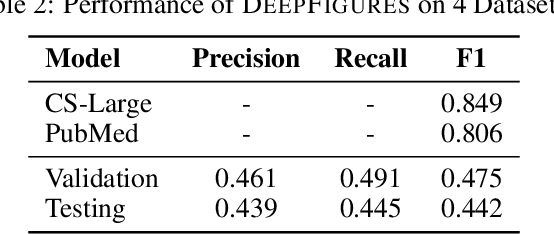 Figure 4 for ScanBank: A Benchmark Dataset for Figure Extraction from Scanned Electronic Theses and Dissertations