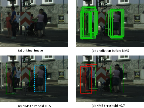 Figure 1 for Adaptive NMS: Refining Pedestrian Detection in a Crowd