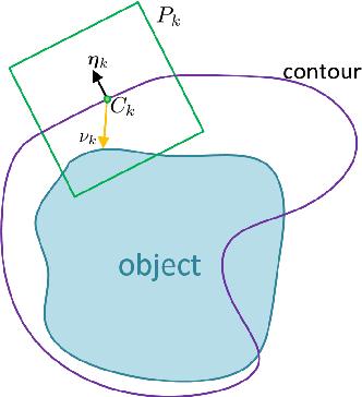 Figure 1 for Deep Active Contours