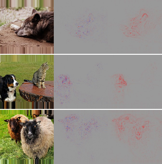 Figure 4 for Object Boundary Detection and Classification with Image-level Labels